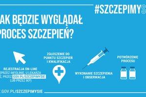 #SzczepimySię - grafiki_szczepienia3.jpg