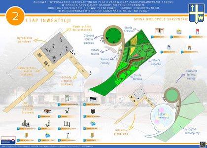 Budowa i wyposażenie integracyjnego placu zabaw w Wielopolu Skrzyńskim - II Etap Inwestycji