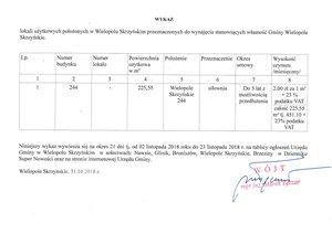 Wykaz lokali użytkowych położonych w Wielopolu Skrzyńskim przeznaczonych do wynajęcia stanowiących własność Gminy Wielopole Skrzyńskie