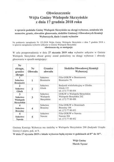 Wybory sołtysów 2018/2019