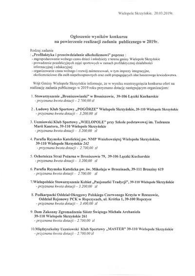 Ogłoszenie wyników konkursu na powierzenie realizacji zadania publicznego w 2019 r.