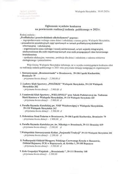 Ogłoszenie wyników konkursu na powierzenie realizacji zadania publicznego 2021r.
